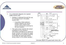 pa wiring diagram wiring diagrams longlifeenergyenzymes com
