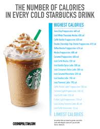 How Much Light Does Your by This Chart Could Save You 445 Calories At Starbucks