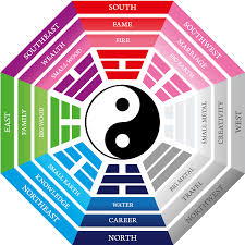 feng shui yellow clever feng we have such a chart called it is a tool weuse to lead