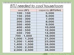 300 meter to feet how to calculate btu per square foot with calculator wikihow