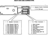 bose 100w amplifier wiring diagram wiring diagrams