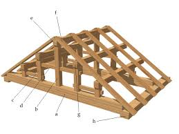 Types Of Wood Joints Pdf by Japanese Carpentry Wikipedia