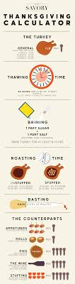 infographic how to thaw brine and cook your turkey precisely obsev