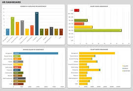 Excel Kpi Dashboard Exles by Hr Dashboard Template Explore The Best Marketing Dashboard
