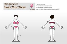 Body Meme - body hair meme by taennit on deviantart