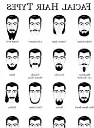 mens haircuts chart black men beard chart find your perfect hair style
