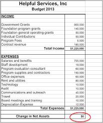 Non Profit Budget Template Excel Non Profit Budget Template Thebridgesummit Co
