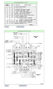 95 jeep fuse diagram where do i find the inside fuse box on a 95 wrangler not the