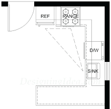 kitchen triangle design with island kitchen triangle c shaped kitchen layout with peninsula and work