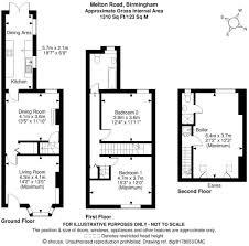Terraced House Loft Conversion Floor Plan | enchanting terraced house loft conversion floor plan gallery best