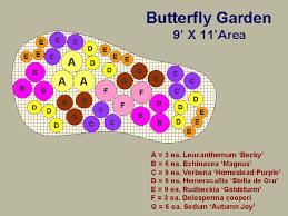 butterfly garden layout plans gardensdecor com
