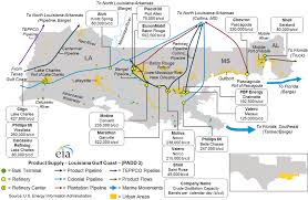 Refineries In Usa Map by East Coast And Gulf Coast Transportation Fuels Markets Energy