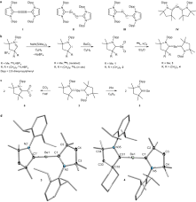 neutral zero valent s block complexes with strong multiple bonding
