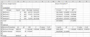 how to make anova table in excel brown forsythe f test real statistics using excel