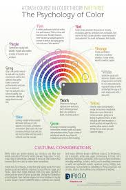style compact colors emotions chart to download the infographic