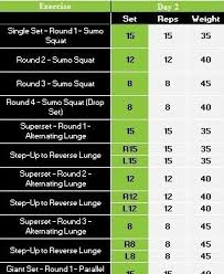 body beast workout sheets improved most popular workout programs