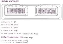 zx14 wiring diagram wiring diagrams