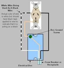 installing u0026 replacing an electrical receptacle part 4b