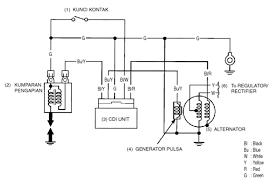 contoh laporan bab iii perbaikan kelistrikan sepeda motor mio