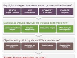 web marketing plan template business template