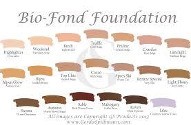 makeup foundation for diffe skin types mugeek vidalondon