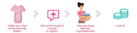 maternity consignment how to consign maternity clothes motherhood closet maternity