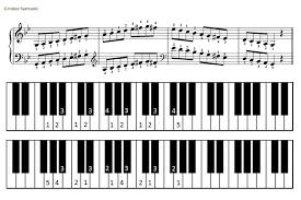 harmonic minor piano scales archives compton piano studio warwick
