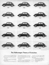 volkswagen family tree when tail fins made waves national museum of american history