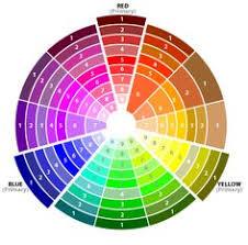 grey complimentary colors 1bc5cab96e24a768b4abd405d716f207 jpg 236 250 interiors pinterest