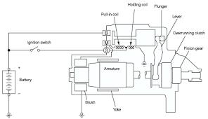 2003 mitsubishi outlander starting system circuit and wiring