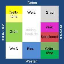 welche farbe in welchem raum welche farben in welchem raum www meine baufi de