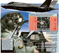uk u0027s f 35b lightning ii stealth fighter that will put the wind up