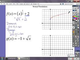 Graphing Square Root Functions Worksheet Algebra 2 Section 7 5 Graphing Square Root And Cube Root Functions