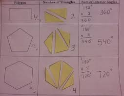 Sum Of The Interior Angles Of A Polygon Worksheet This Is A Great Discovery Lesson For Using The The Sum Of The
