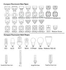 standard light bulb base size standard light bulb sizes learn about all the different types of