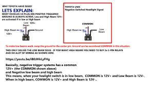 spotlight wiring diagram negative switching full house wiring