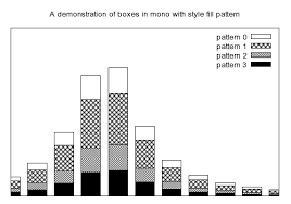 pattern fill download excel information nuggets for reference microsoft excel bar column chart