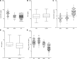 rapid screening of primary aldosteronism by a novel