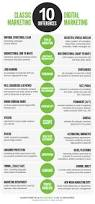 infographic 10 differences between classic and social media