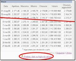 tabella conversione candele lezione 12 la gestione delle tabelle trading professionale