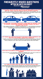 frequently asked questions after an auto accident infographic auto accident the clienttruth hurtsinsurance