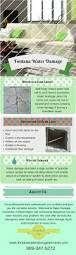 Leak Under Laminate Flooring 25 Best Slab Leak Ideas On Pinterest Court Procedures Mba