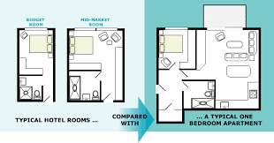 Typical Hotel Room Floor Plan Compare Southampton Hotel Rooms With Serviced Apartments On Cost
