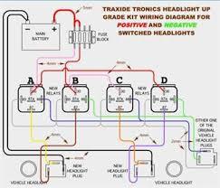 headlamp wiring diagram wiring diagram and schematic design