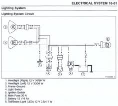 honda trx450r wiring diagram sesapro com