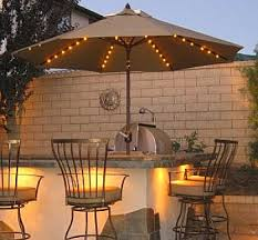 Best Patio Umbrella For Shade The Best Patio Umbrella For Your Backyard