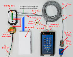 keyless entry overview parts list u0026 photo procare support