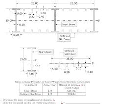 cross sectional moment of inertia determine the cross sectional moment of inertia a chegg com