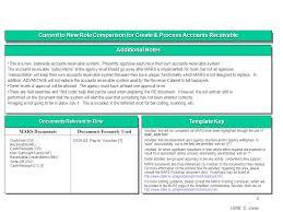 lsme d jones 1 detailed activities key activities role