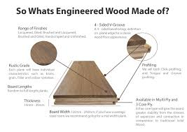 thickness of engineered wood flooring 4 things you must